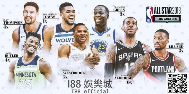 NBA冠軍賽