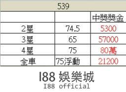 539彩金