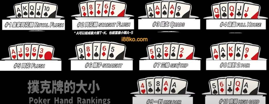 撲克牌大小