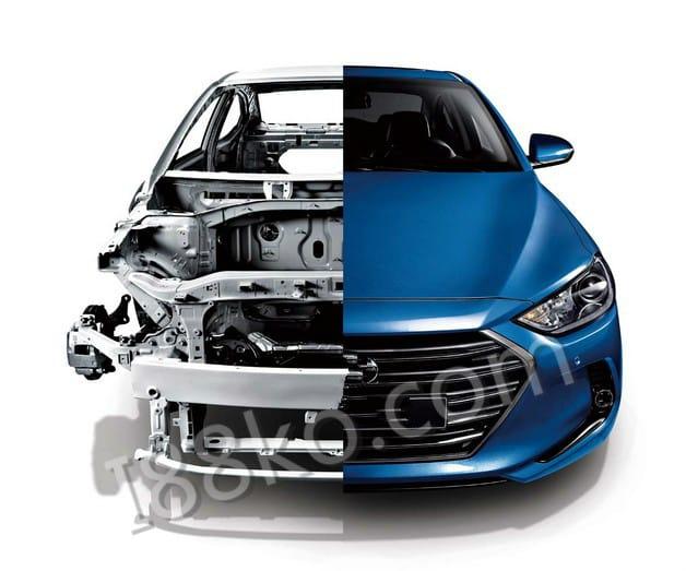 汽車結構圖示、汽車基本常識、汽車保養知識、汽車檢查、開車前檢查