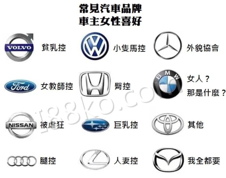 買車保險費用、車險推薦ptt、丙式車險推薦、選車牌號碼、最新車牌號碼2020
