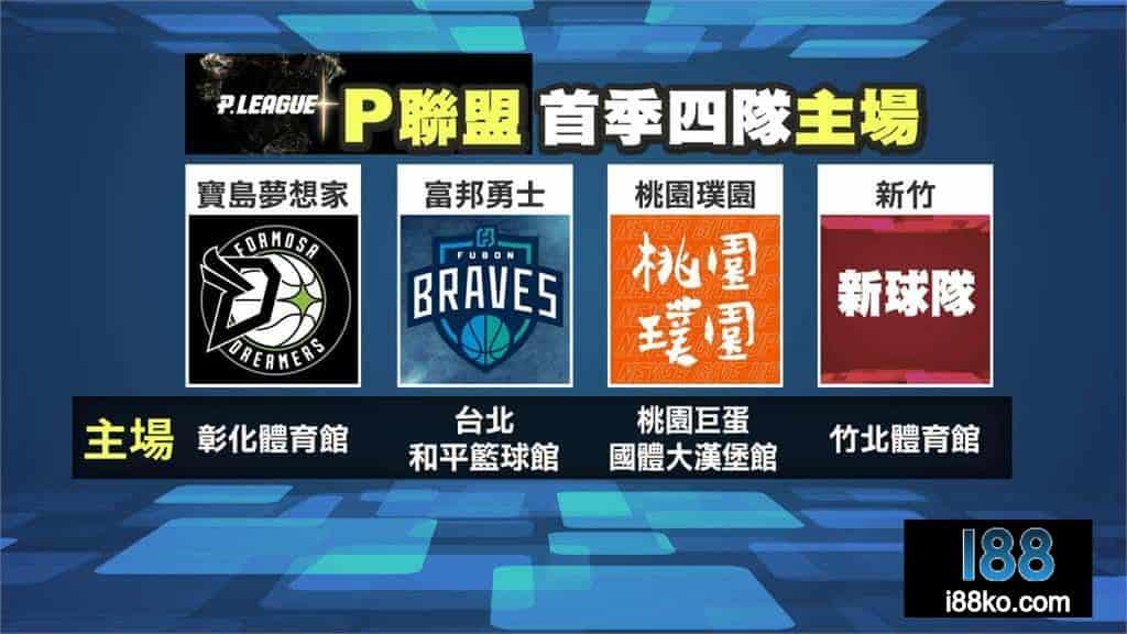 P+聯盟4大隊伍