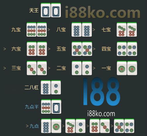 二八槓特殊牌型